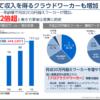クラウドワークスで月収20万円を超えるのは至難の業?